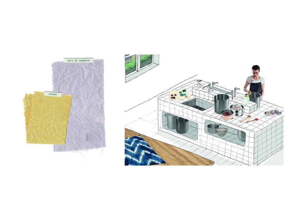 sophie_weidler_bauchez_architecture_filature_bruxelles_studios_et_résidences_teinture_végétale_design_textile